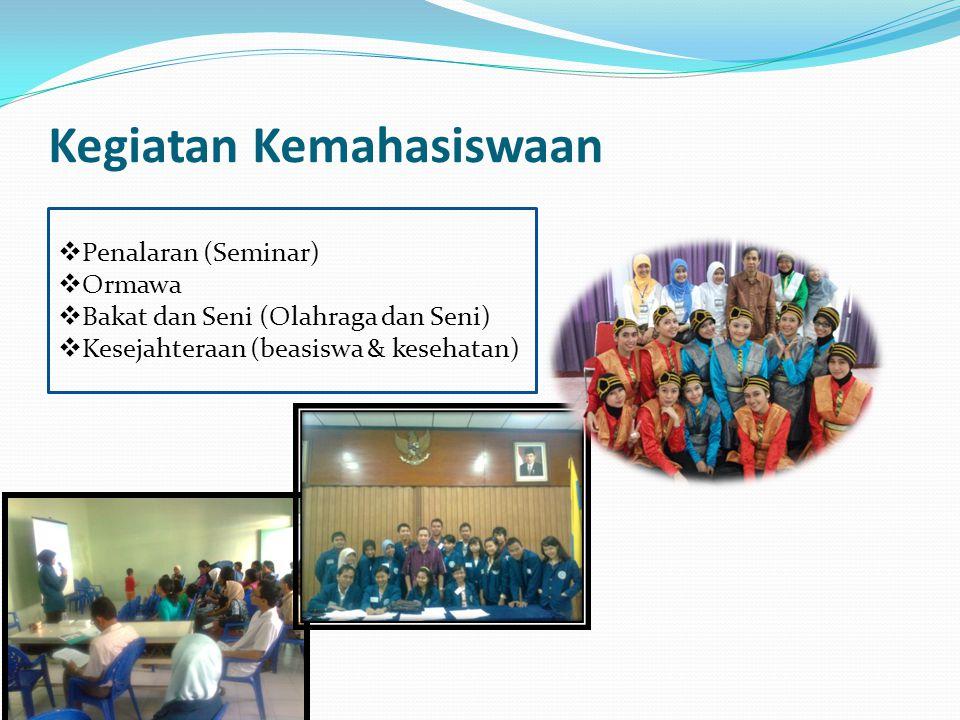 Kegiatan Kemahasiswaan  Penalaran (Seminar)  Ormawa  Bakat dan Seni (Olahraga dan Seni)  Kesejahteraan (beasiswa & kesehatan)