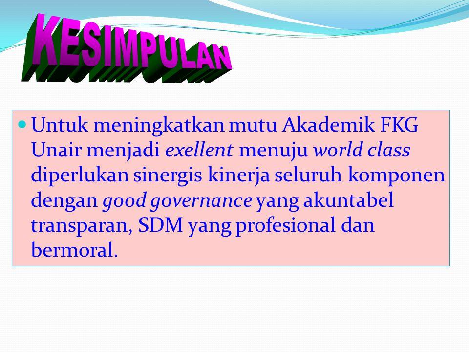 Untuk meningkatkan mutu Akademik FKG Unair menjadi exellent menuju world class diperlukan sinergis kinerja seluruh komponen dengan good governance yan