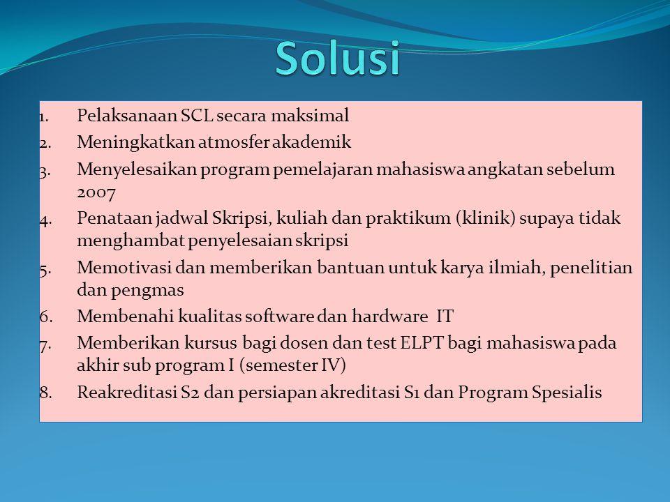 1. Pelaksanaan SCL secara maksimal 2. Meningkatkan atmosfer akademik 3. Menyelesaikan program pemelajaran mahasiswa angkatan sebelum 2007 4. Penataan