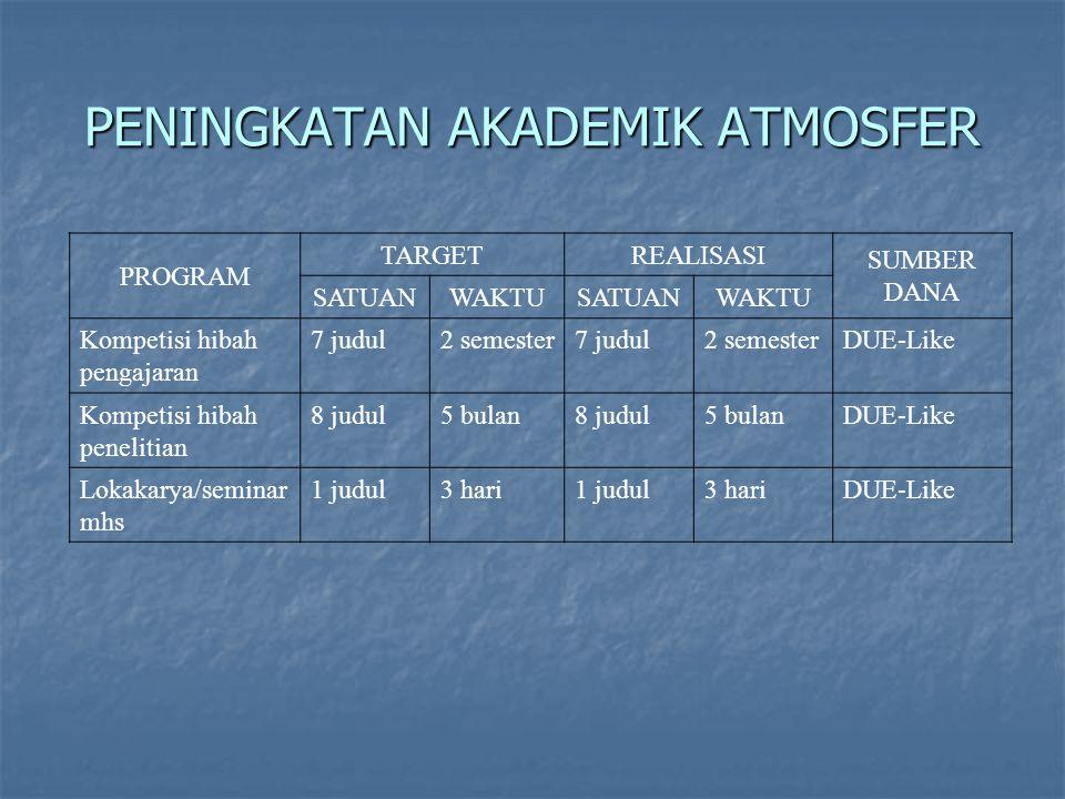 Nama Kegiatan : Magang Praktek Lapangan Semester : VIII Beban: 3 sks Pelaksanaan : 3 minggu di Lapangan