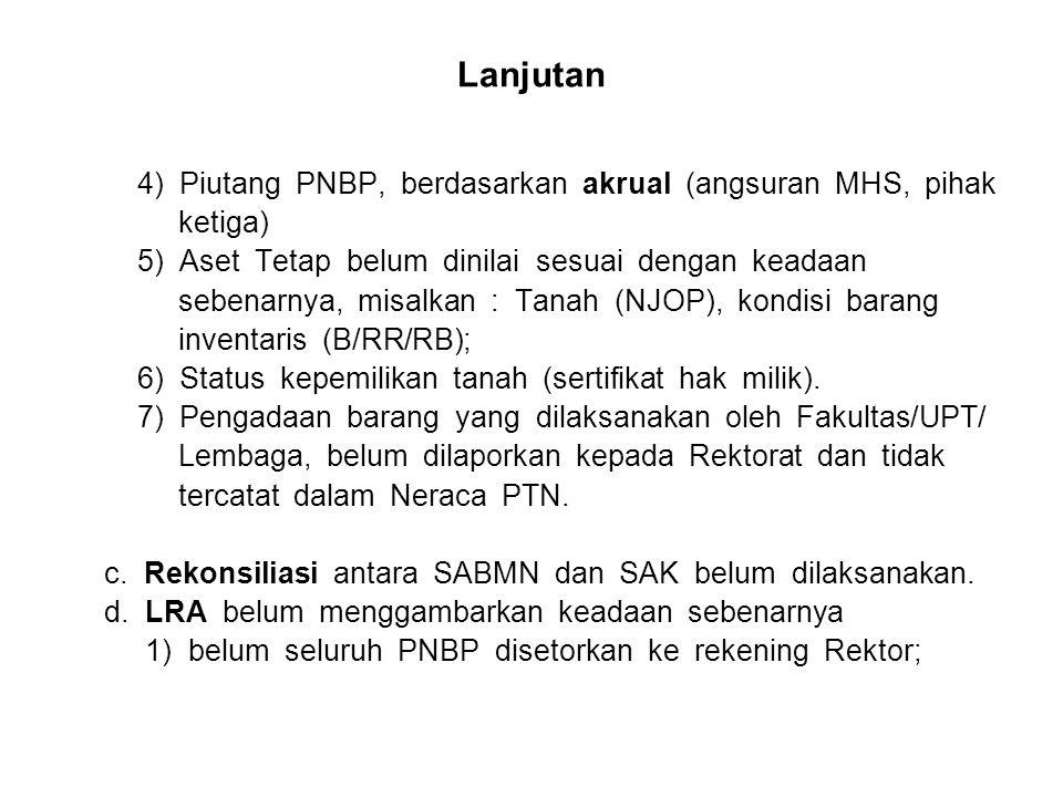 Lanjutan 4) Piutang PNBP, berdasarkan akrual (angsuran MHS, pihak ketiga) 5) Aset Tetap belum dinilai sesuai dengan keadaan sebenarnya, misalkan : Tan