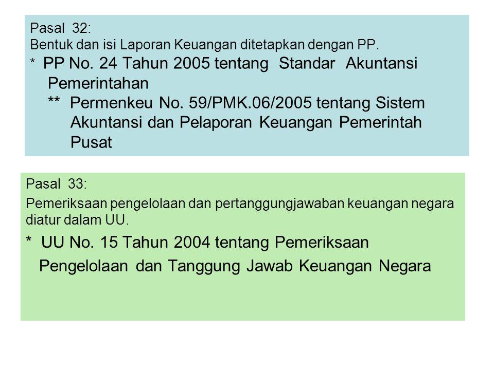Pasal 32: Bentuk dan isi Laporan Keuangan ditetapkan dengan PP. * PP No. 24 Tahun 2005 tentang Standar Akuntansi Pemerintahan ** Permenkeu No. 59/PMK.