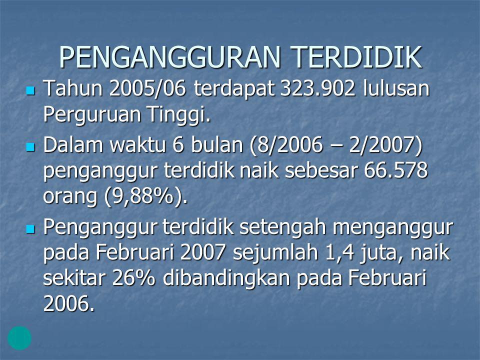 PENGANGGURAN TERDIDIK Tahun 2005/06 terdapat 323.902 lulusan Perguruan Tinggi.