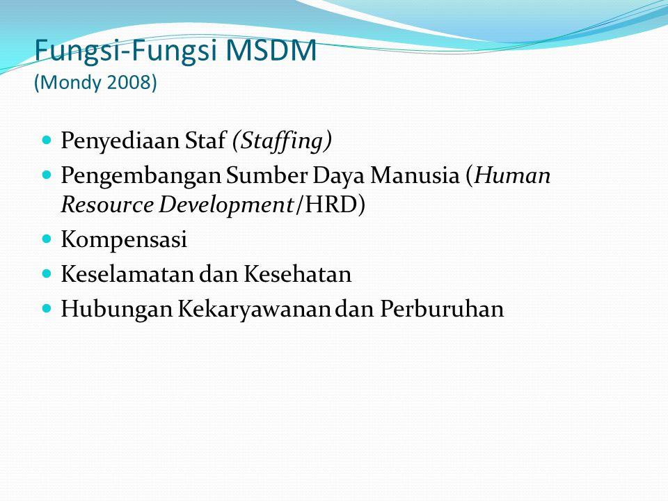 Fungsi-Fungsi MSDM (Wherter & Davis 1996) Kompensasi dan Proteksi Upah/Gaji, Insentif, Tunjangan, dan Layanan Keamanan, Keselamatan, dan Kesehatan Hubungan Kekaryawanan dan Audit Hubungan Kekaryawanan Hubungan Serikat Pekerja-Manajemen Audit MSDM