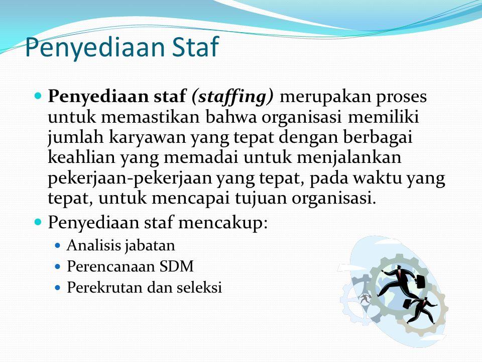 Fungsi-Fungsi MSDM (Mondy 2008) Penyediaan Staf (Staffing) Pengembangan Sumber Daya Manusia (Human Resource Development/HRD) Kompensasi Keselamatan dan Kesehatan Hubungan Kekaryawanan dan Perburuhan