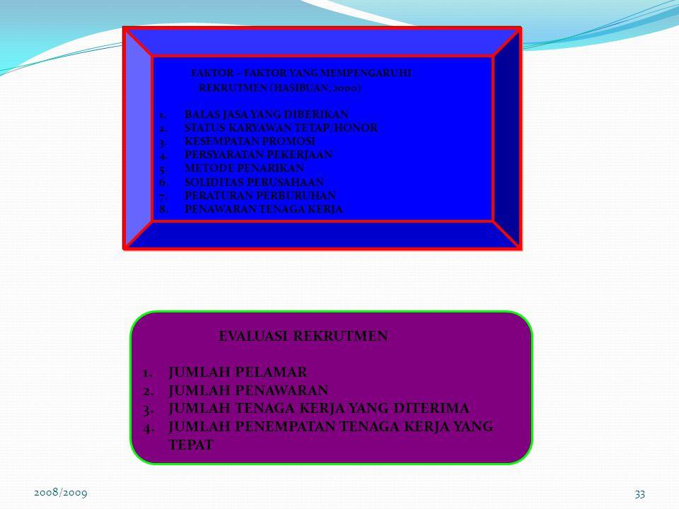 SUMBER-SUMBER TENAGA KERJA 2008/200932 INTERNAL EKSTERNAL : 1.KANTOR PENEMPATAN TK 2.LEMBAGA PENDIDIKAN 3.REFERENSI KARYAWAN 4.SERIKAT BURUH 5.PENCANGKOKAN 6.NEPOTISME 7.PASAR TENAGA KERJA KEPUTUSAN PENARIKAN BERGANTUNG PADA KEUNTUNGAN DAN KERUGIAN ATAU KELEMAHAN DARI MASING-MASING SUMBER PENARIKAN TENAGA KERJA