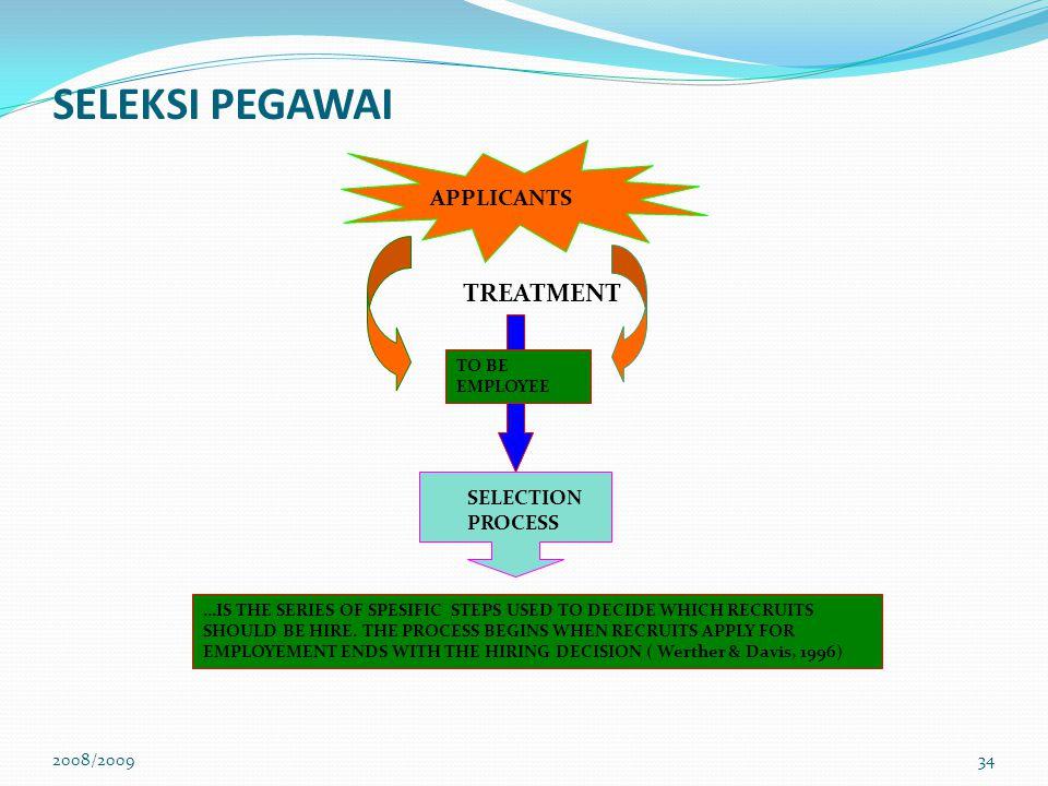 2008/200933 FAKTOR – FAKTOR YANG MEMPENGARUHI REKRUTMEN (HASIBUAN, 2000) 1.BALAS JASA YANG DIBERIKAN 2.STATUS KARYAWAN TETAP/HONOR 3.KESEMPATAN PROMOSI 4.PERSYARATAN PEKERJAAN 5.METODE PENARIKAN 6.SOLIDITAS PERUSAHAAN 7.PERATURAN PERBURUHAN 8.PENAWARAN TENAGA KERJA EVALUASI REKRUTMEN 1.JUMLAH PELAMAR 2.JUMLAH PENAWARAN 3.JUMLAH TENAGA KERJA YANG DITERIMA 4.JUMLAH PENEMPATAN TENAGA KERJA YANG TEPAT