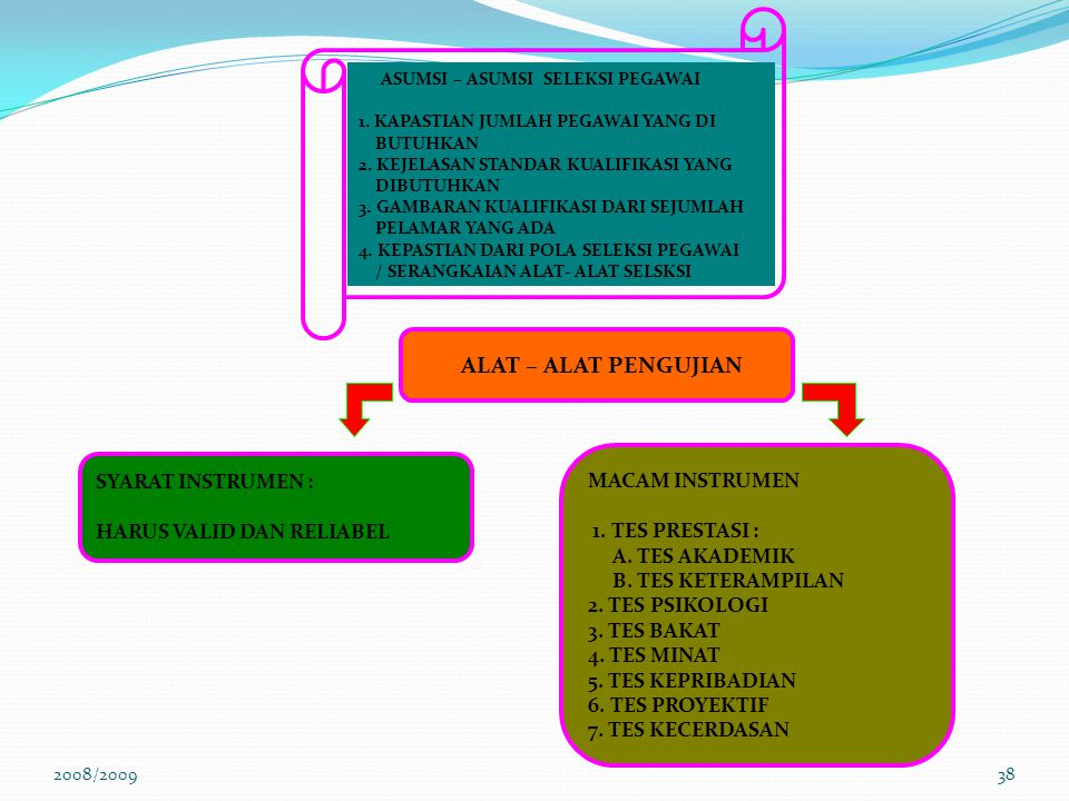 2008/200937 2 COMPENSATORY SELECTION APPROACH WAWAN CARA BLANKO TEST ISIAN UJIAN LATAR KSHTN BLK DITERIMA DITOLAK