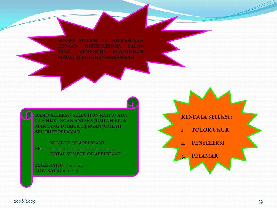 2008/200938 ASUMSI – ASUMSI SELEKSI PEGAWAI 1.KAPASTIAN JUMLAH PEGAWAI YANG DI BUTUHKAN 2.
