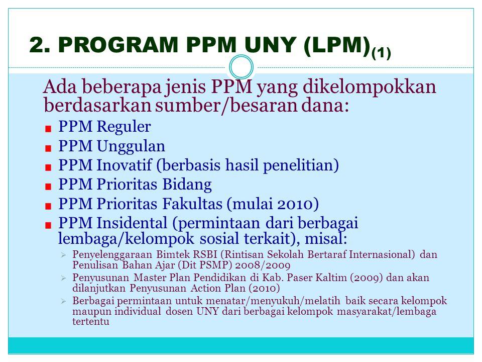 2. PROGRAM PPM UNY (LPM) (1) Ada beberapa jenis PPM yang dikelompokkan berdasarkan sumber/besaran dana: PPM Reguler PPM Unggulan PPM Inovatif (berbasi