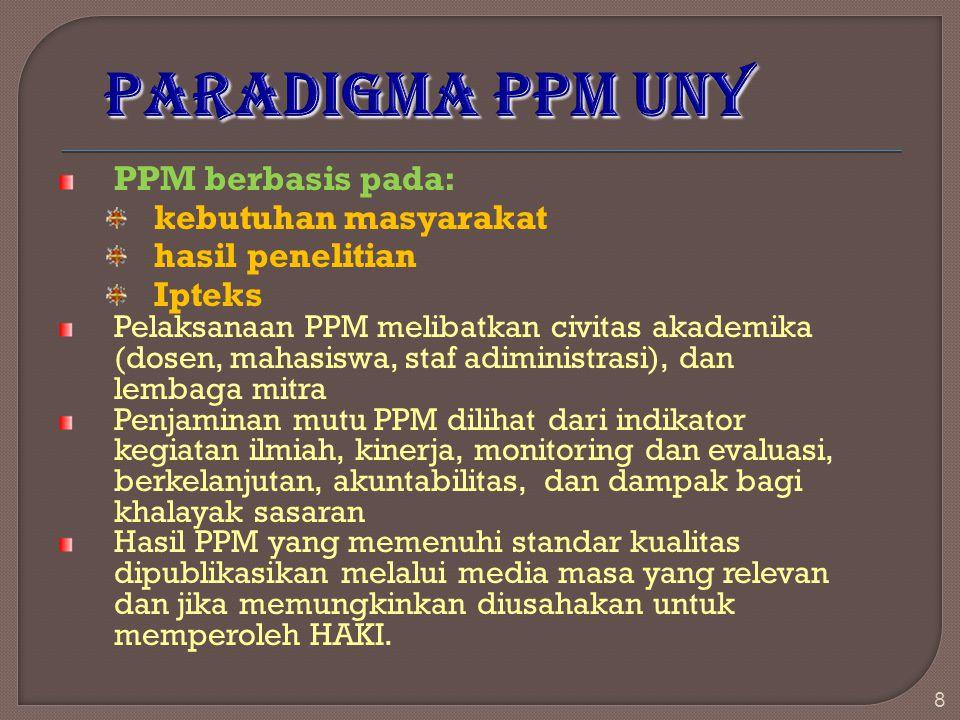 PPM berbasis pada: kebutuhan masyarakat hasil penelitian Ipteks Pelaksanaan PPM melibatkan civitas akademika (dosen, mahasiswa, staf adiministrasi), d