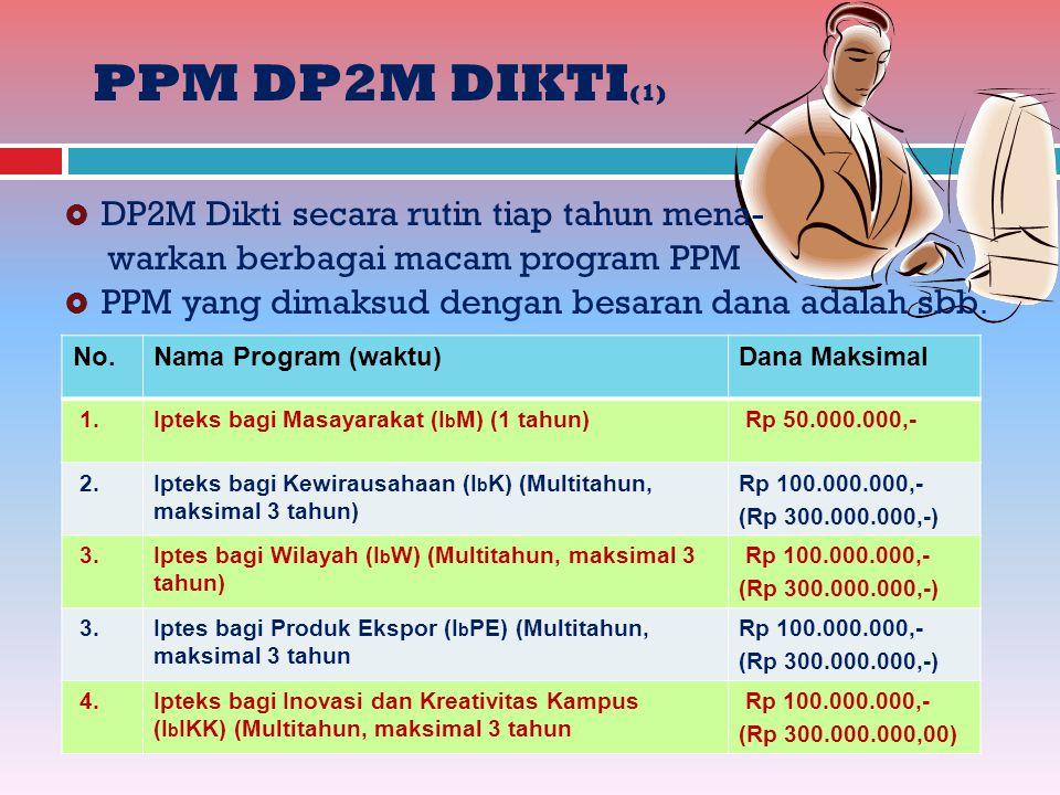 PPM DP2M DIKTI (1)  DP2M Dikti secara rutin tiap tahun mena- warkan berbagai macam program PPM  PPM yang dimaksud dengan besaran dana adalah sbb. No