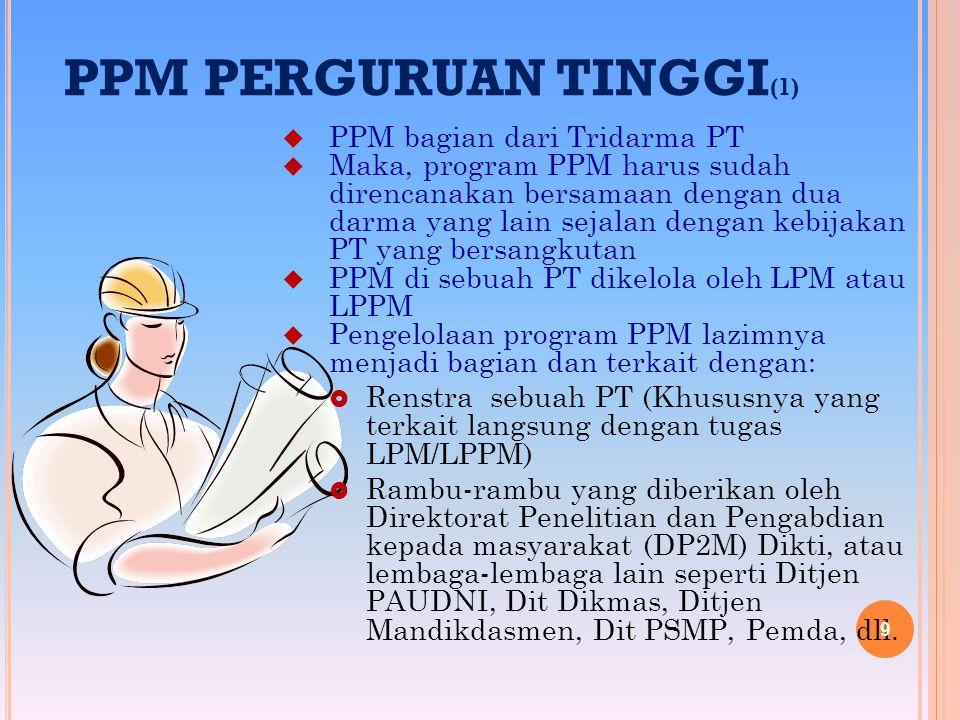 PPM PERGURUAN TINGGI (1)  PPM bagian dari Tridarma PT  Maka, program PPM harus sudah direncanakan bersamaan dengan dua darma yang lain sejalan dengan kebijakan PT yang bersangkutan  PPM di sebuah PT dikelola oleh LPM atau LPPM  Pengelolaan program PPM lazimnya menjadi bagian dan terkait dengan:  Renstra sebuah PT (Khususnya yang terkait langsung dengan tugas LPM/LPPM)  Rambu-rambu yang diberikan oleh Direktorat Penelitian dan Pengabdian kepada masyarakat (DP2M) Dikti, atau lembaga-lembaga lain seperti Ditjen PAUDNI, Dit Dikmas, Ditjen Mandikdasmen, Dit PSMP, Pemda, dll.