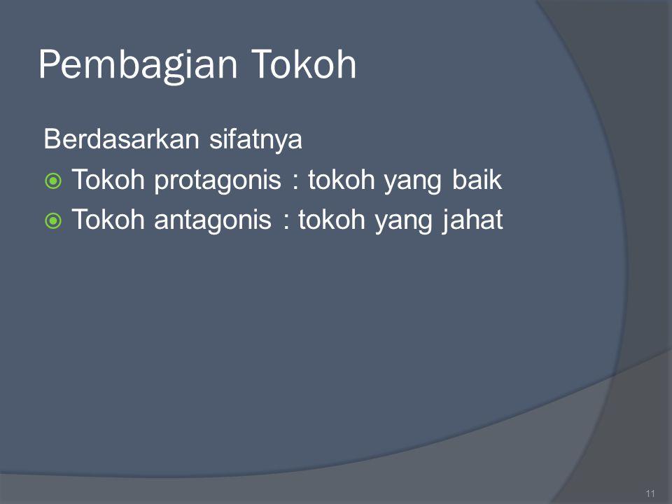Pembagian Tokoh Berdasarkan sifatnya  Tokoh protagonis : tokoh yang baik  Tokoh antagonis : tokoh yang jahat 11
