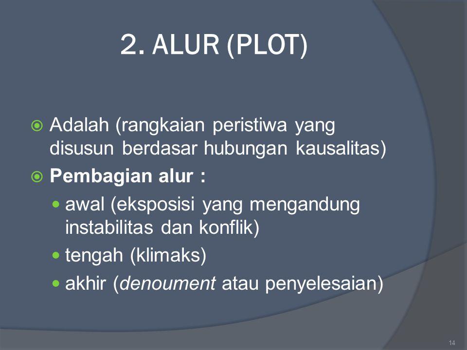 2. ALUR (PLOT)  Adalah (rangkaian peristiwa yang disusun berdasar hubungan kausalitas)  Pembagian alur : awal (eksposisi yang mengandung instabilita
