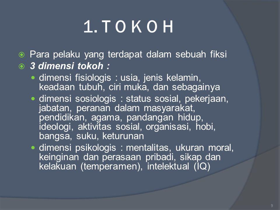1. T O K O H  Para pelaku yang terdapat dalam sebuah fiksi  3 dimensi tokoh : dimensi fisiologis : usia, jenis kelamin, keadaan tubuh, ciri muka, da