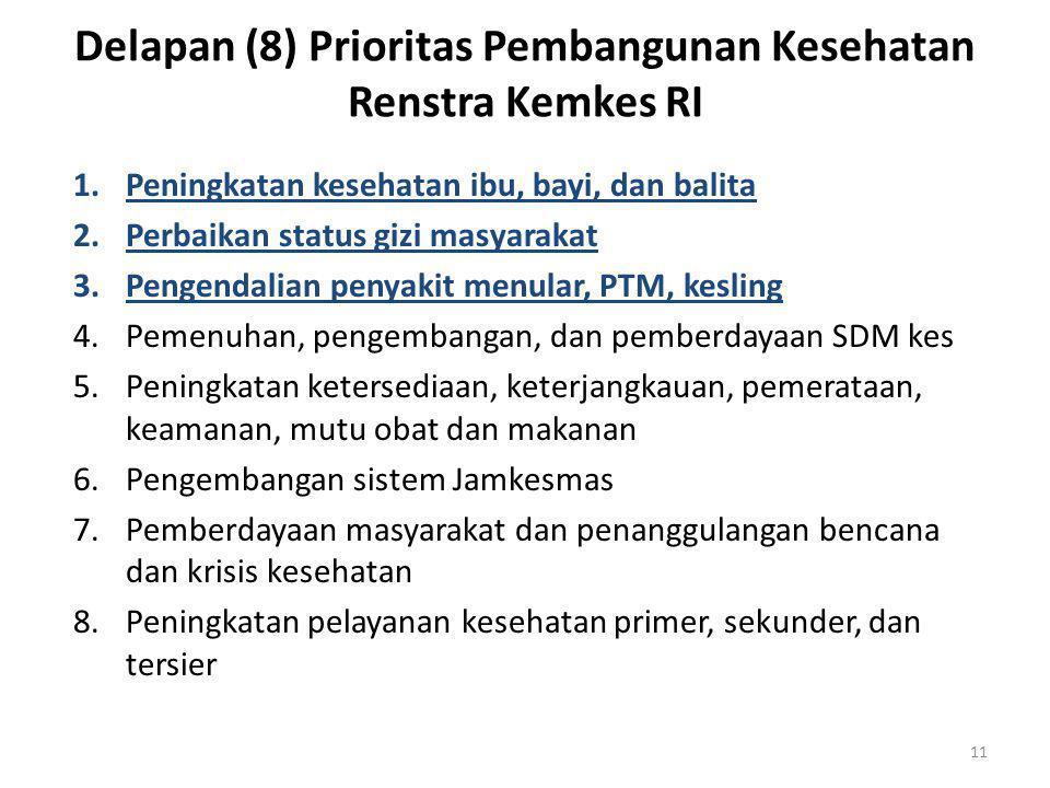 Delapan (8) Prioritas Pembangunan Kesehatan Renstra Kemkes RI 1.Peningkatan kesehatan ibu, bayi, dan balita 2.Perbaikan status gizi masyarakat 3.Penge
