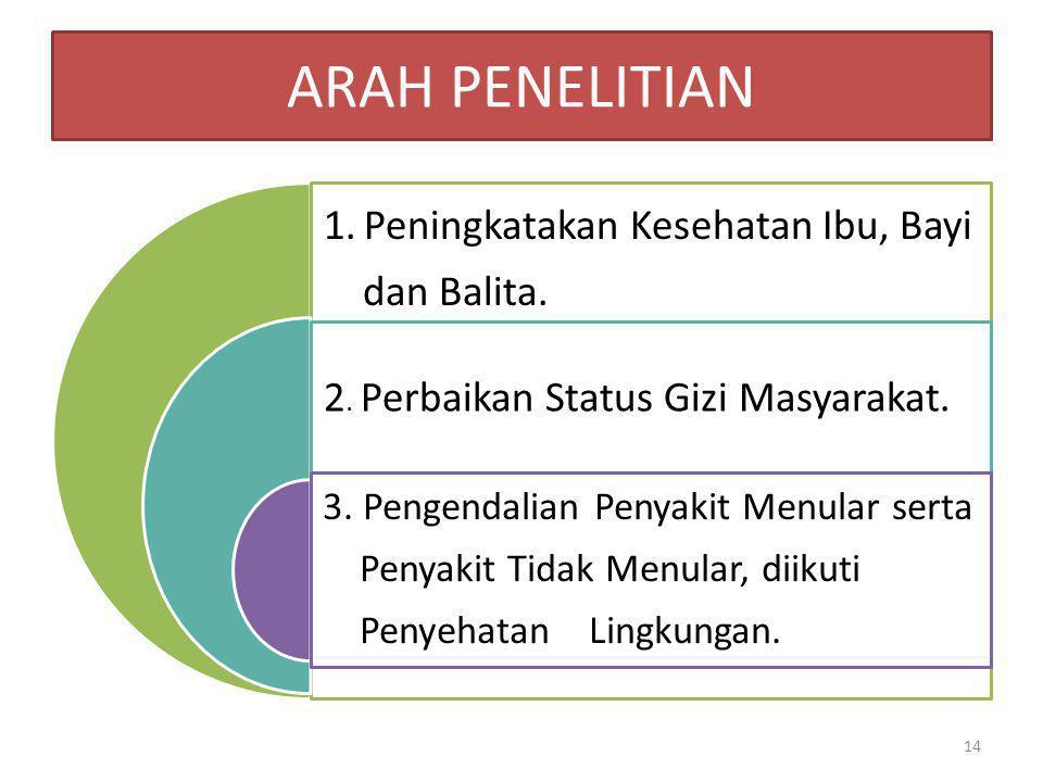 1. Peningkatakan Kesehatan Ibu, Bayi dan Balita. 2. Perbaikan Status Gizi Masyarakat. 3. Pengendalian Penyakit Menular serta Penyakit Tidak Menular, d