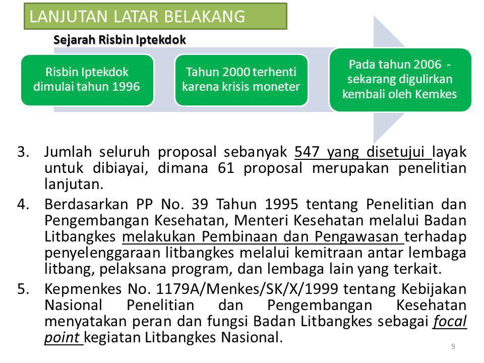 LANJUTAN LATAR BELAKANG 3.Jumlah seluruh proposal sebanyak 547 yang disetujui layak untuk dibiayai, dimana 61 proposal merupakan penelitian lanjutan.
