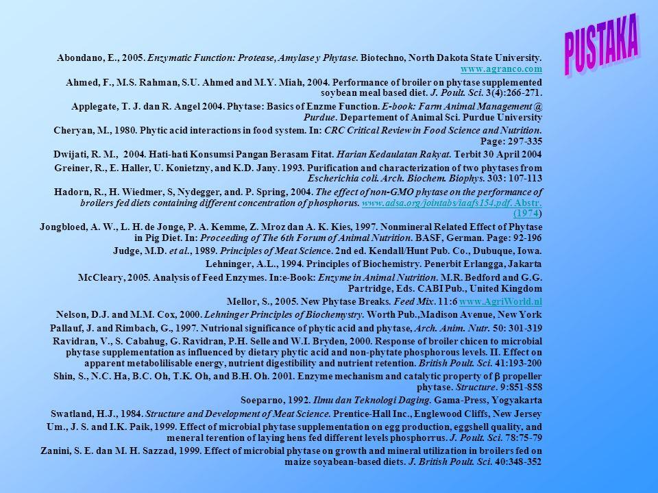 Abondano, E., 2005. Enzymatic Function: Protease, Amylase y Phytase. Biotechno, North Dakota State University. www.agranco.com www.agranco.com Ahmed,