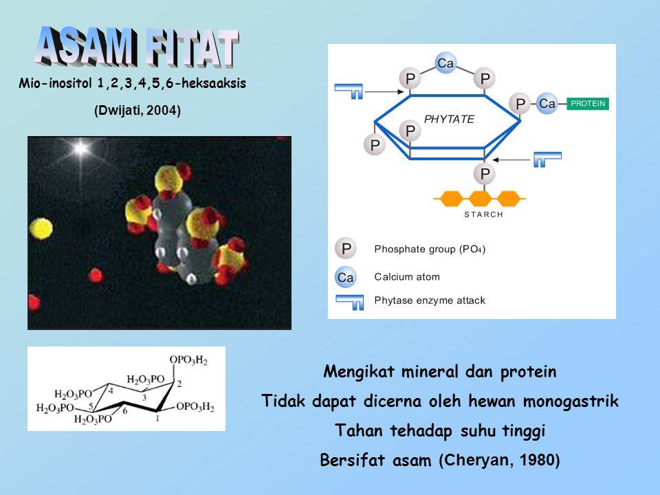 Mio-inositol 1,2,3,4,5,6-heksaaksis Mengikat mineral dan protein Tidak dapat dicerna oleh hewan monogastrik Tahan tehadap suhu tinggi Bersifat asam (C