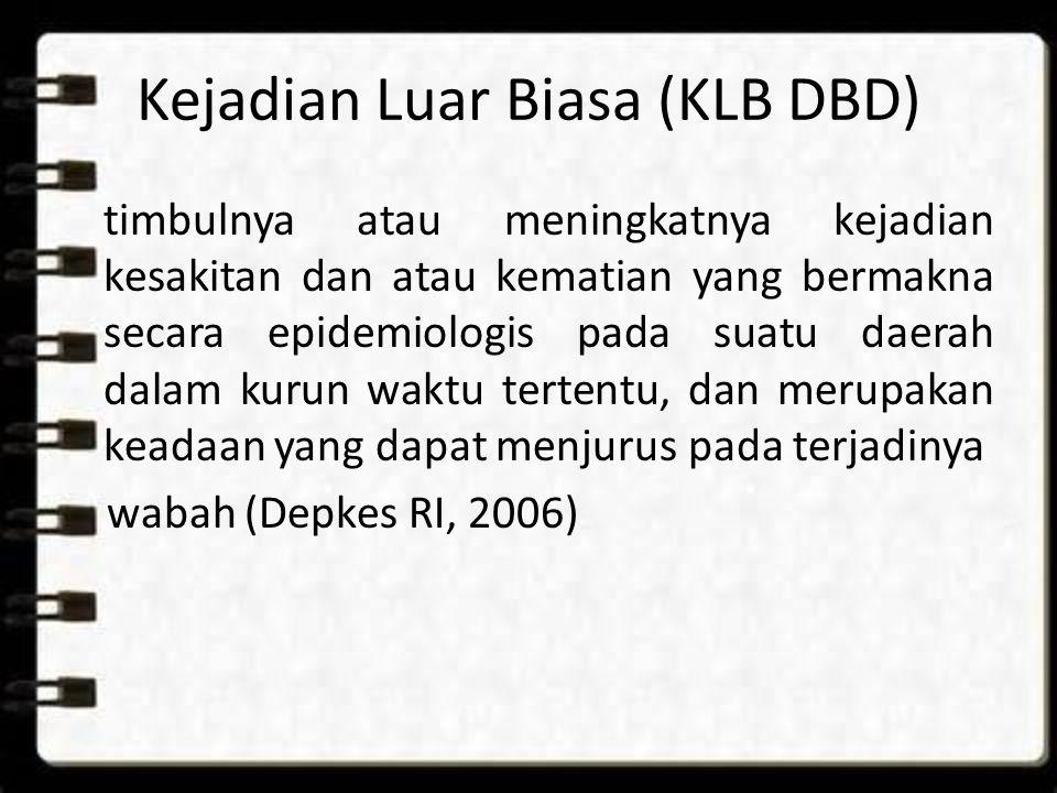 Kejadian Luar Biasa (KLB DBD) timbulnya atau meningkatnya kejadian kesakitan dan atau kematian yang bermakna secara epidemiologis pada suatu daerah da