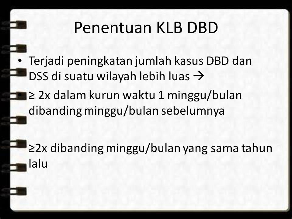 Penentuan KLB DBD Terjadi peningkatan jumlah kasus DBD dan DSS di suatu wilayah lebih luas  ≥ 2x dalam kurun waktu 1 minggu/bulan dibanding minggu/bu