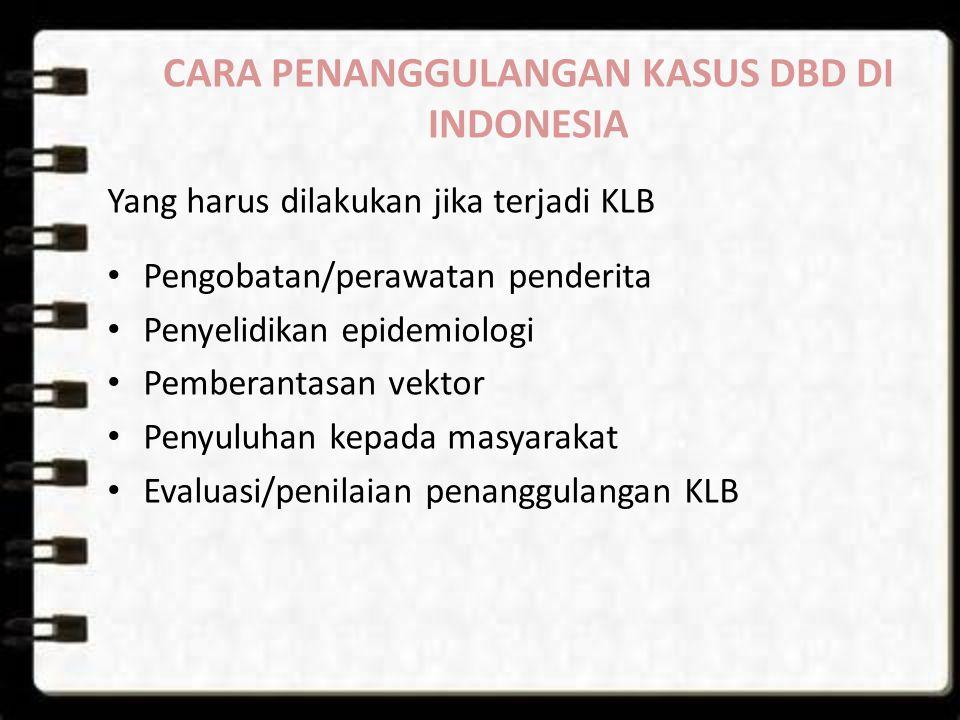 CARA PENANGGULANGAN KASUS DBD DI INDONESIA Pengobatan/perawatan penderita Penyelidikan epidemiologi Pemberantasan vektor Penyuluhan kepada masyarakat