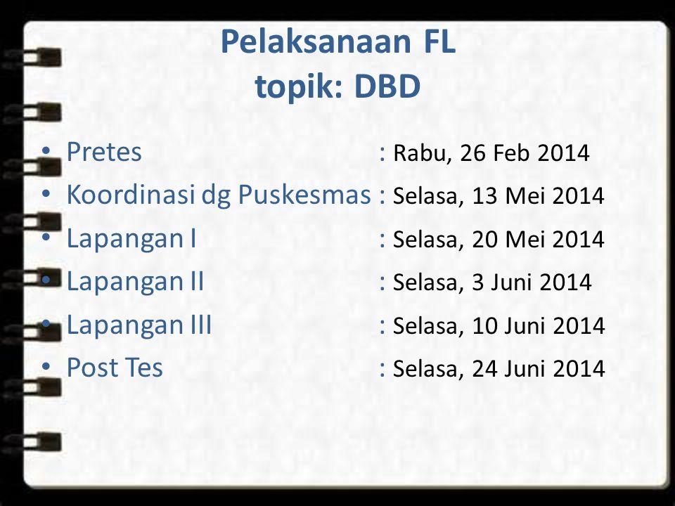 Pelaksanaan FL topik: DBD Pretes: Rabu, 26 Feb 2014 Koordinasi dg Puskesmas: Selasa, 13 Mei 2014 Lapangan I: Selasa, 20 Mei 2014 Lapangan II: Selasa,