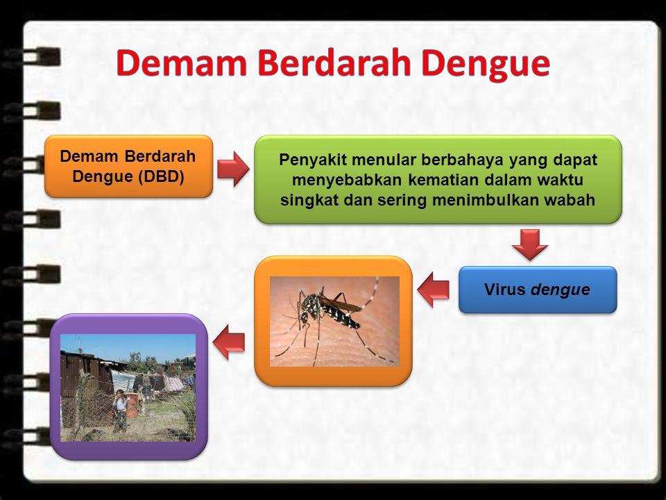 Demam Berdarah Dengue (DBD) Penyakit menular berbahaya yang dapat menyebabkan kematian dalam waktu singkat dan sering menimbulkan wabah Virus dengue