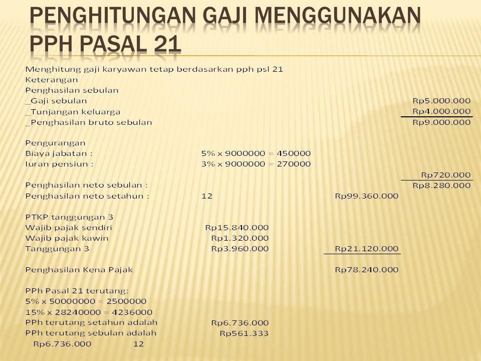 Upah/jamTotal jam kerjaJumlah Rp.35.00035Rp. 1.225.000 Rp.