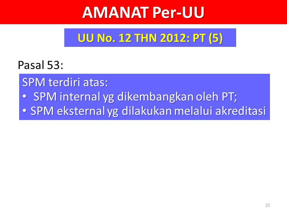 AMANAT Per-UU UU No. 12 THN 2012: PT (5) Pasal 53: SPM terdiri atas: SPM internal yg dikembangkan oleh PT; SPM internal yg dikembangkan oleh PT; SPM e