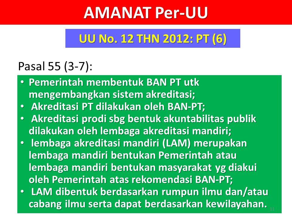 AMANAT Per-UU UU No. 12 THN 2012: PT (6) Pasal 55 (3-7): Pemerintah membentuk BAN PT utk mengembangkan sistem akreditasi; Pemerintah membentuk BAN PT