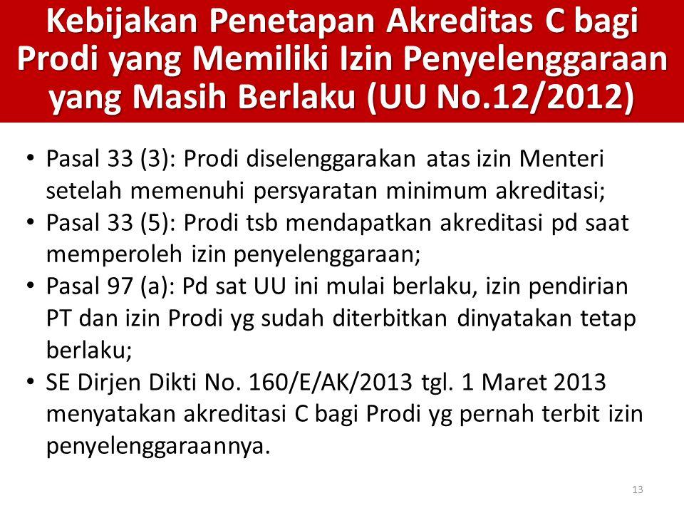 13 Kebijakan Penetapan Akreditas C bagi Prodi yang Memiliki Izin Penyelenggaraan yang Masih Berlaku (UU No.12/2012) Pasal 33 (3): Prodi diselenggaraka