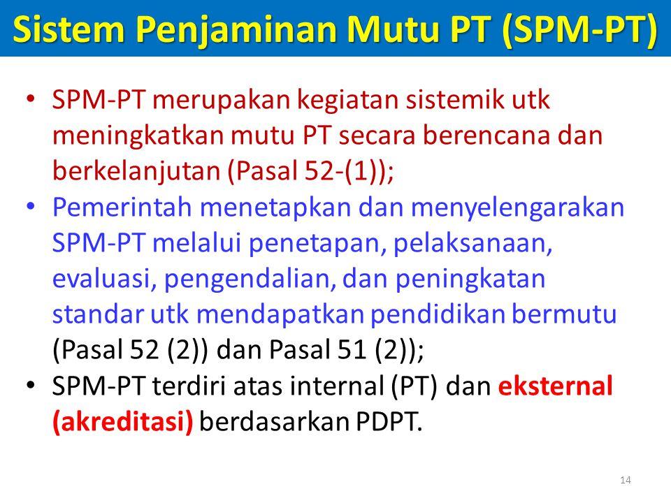 Sistem Penjaminan Mutu PT (SPM-PT) SPM-PT merupakan kegiatan sistemik utk meningkatkan mutu PT secara berencana dan berkelanjutan (Pasal 52-(1)); Pemerintah menetapkan dan menyelengarakan SPM-PT melalui penetapan, pelaksanaan, evaluasi, pengendalian, dan peningkatan standar utk mendapatkan pendidikan bermutu (Pasal 52 (2)) dan Pasal 51 (2)); SPM-PT terdiri atas internal (PT) dan eksternal (akreditasi) berdasarkan PDPT.
