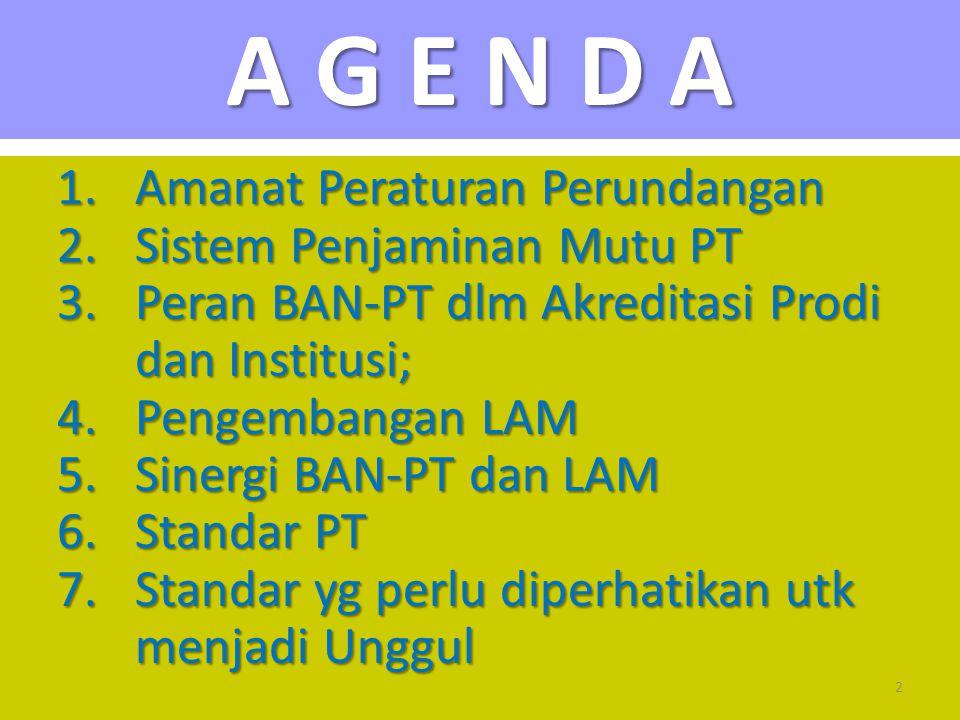 A G E N D A 1.Amanat Peraturan Perundangan 2.Sistem Penjaminan Mutu PT 3.Peran BAN-PT dlm Akreditasi Prodi dan Institusi; 4.Pengembangan LAM 5.Sinergi