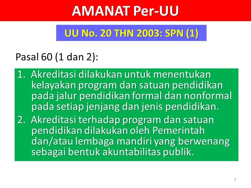 AMANAT Per-UU UU No. 20 THN 2003: SPN (1) 1. Akreditasi dilakukan untuk menentukan kelayakan program dan satuan pendidikan pada jalur pendidikan forma