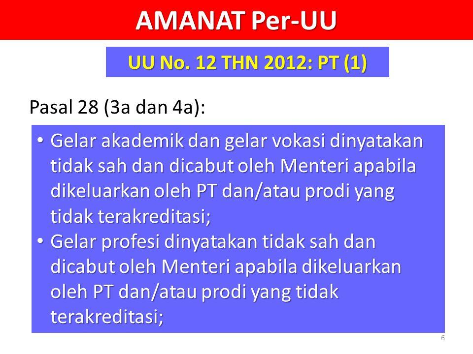 AMANAT Per-UU UU No. 12 THN 2012: PT (1) Pasal 28 (3a dan 4a): Gelar akademik dan gelar vokasi dinyatakan tidak sah dan dicabut oleh Menteri apabila d