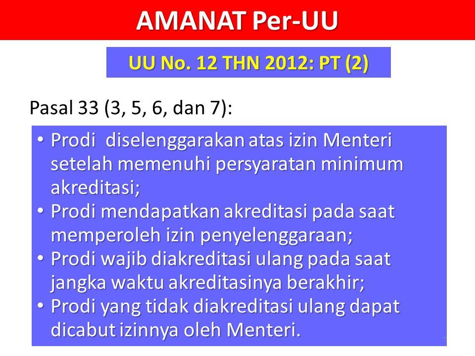 AMANAT Per-UU UU No. 12 THN 2012: PT (2) Pasal 33 (3, 5, 6, dan 7): Prodi diselenggarakan atas izin Menteri setelah memenuhi persyaratan minimum akred