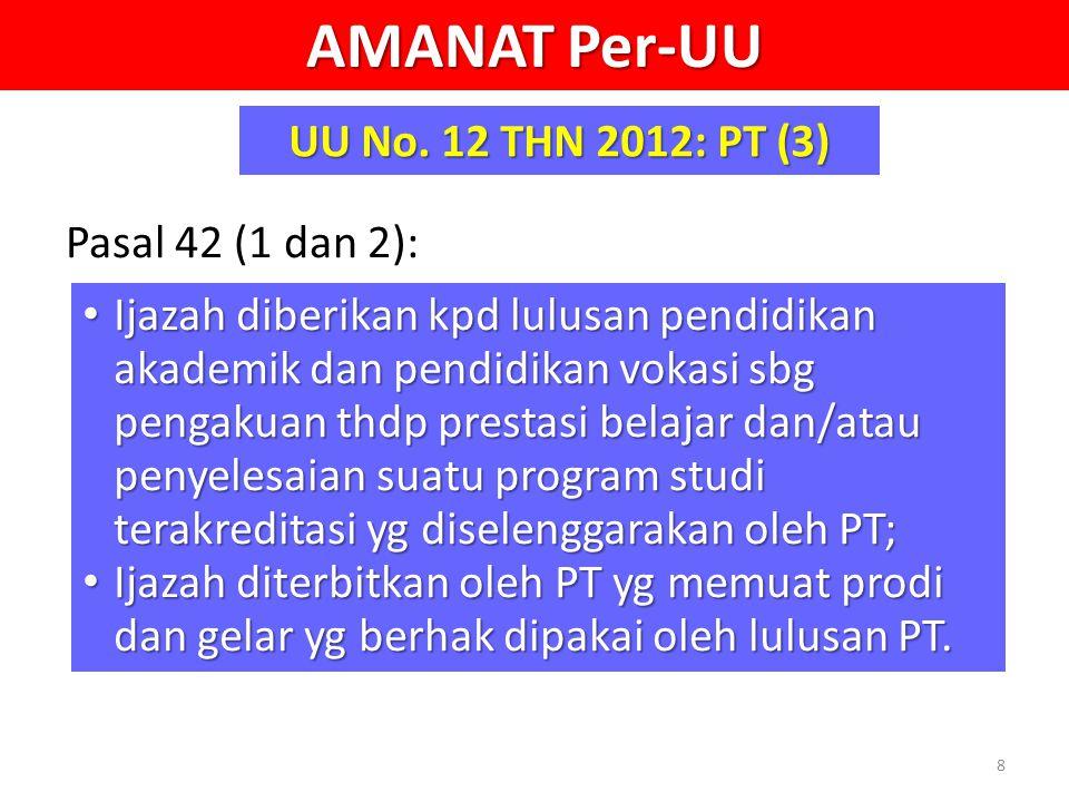 AMANAT Per-UU UU No. 12 THN 2012: PT (3) Pasal 42 (1 dan 2): Ijazah diberikan kpd lulusan pendidikan akademik dan pendidikan vokasi sbg pengakuan thdp