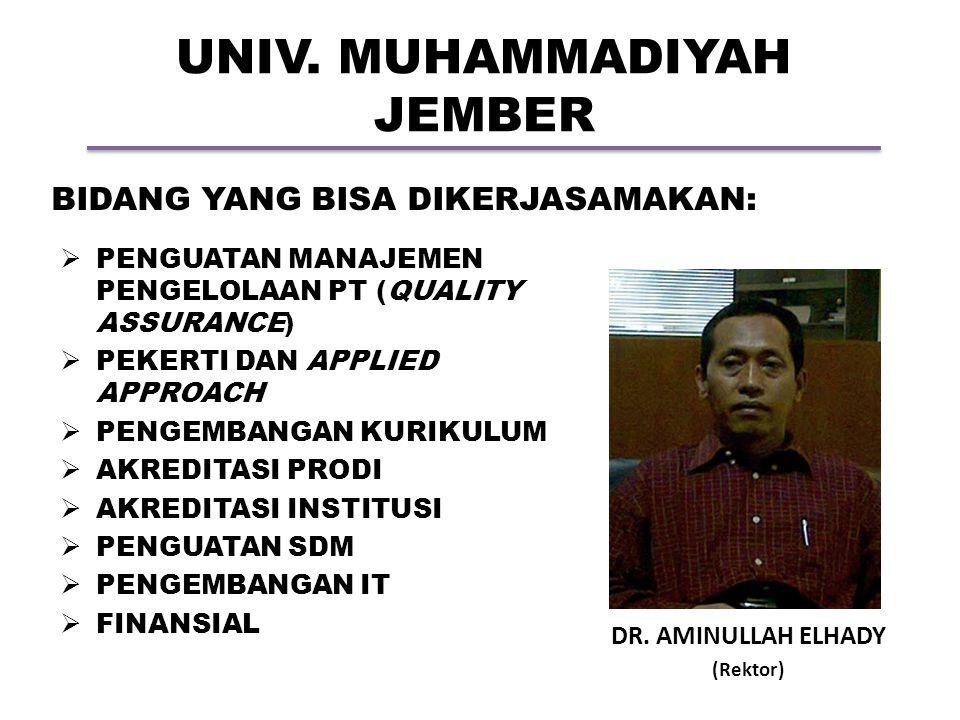 UNIV.MUHAMMADIYAH SIDOARJO Prof. ACHMAD JAINURI, MA.