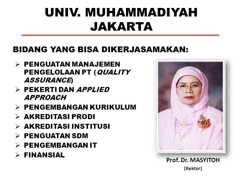 UNIV.ISLAM INDONESIA YOGYAKARTA Prof. DR.
