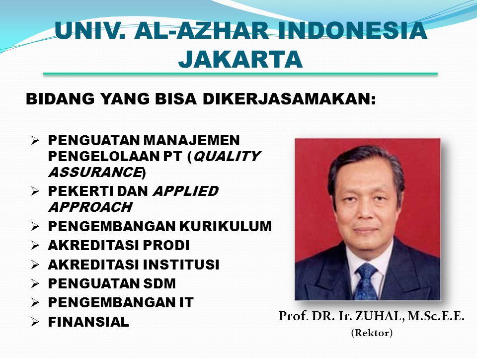 UNIV. AL-AZHAR INDONESIA JAKARTA Prof. DR. Ir. ZUHAL, M.Sc.E.E. (Rektor) BIDANG YANG BISA DIKERJASAMAKAN:  PENGUATAN MANAJEMEN PENGELOLAAN PT (QUALIT
