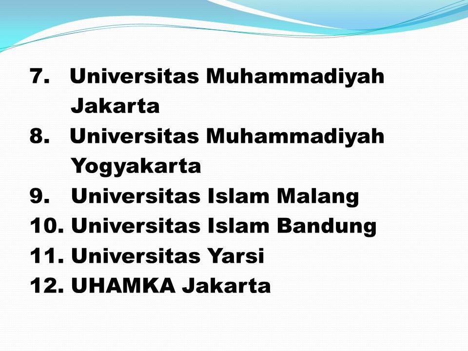 7. Universitas Muhammadiyah Jakarta 8. Universitas Muhammadiyah Yogyakarta 9. Universitas Islam Malang 10. Universitas Islam Bandung 11. Universitas Y