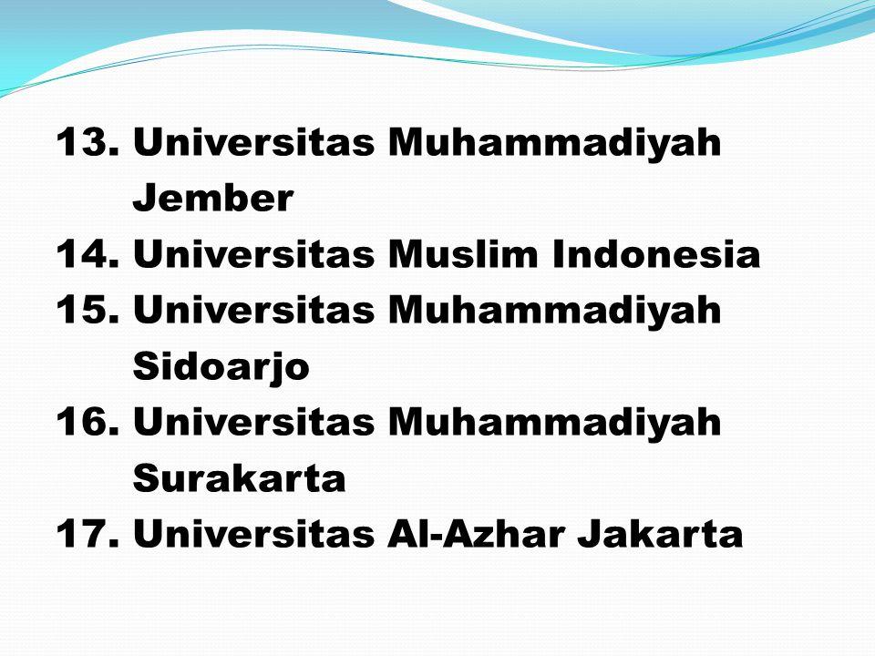 UNIV.ISLAM MALANG Prof. DR.