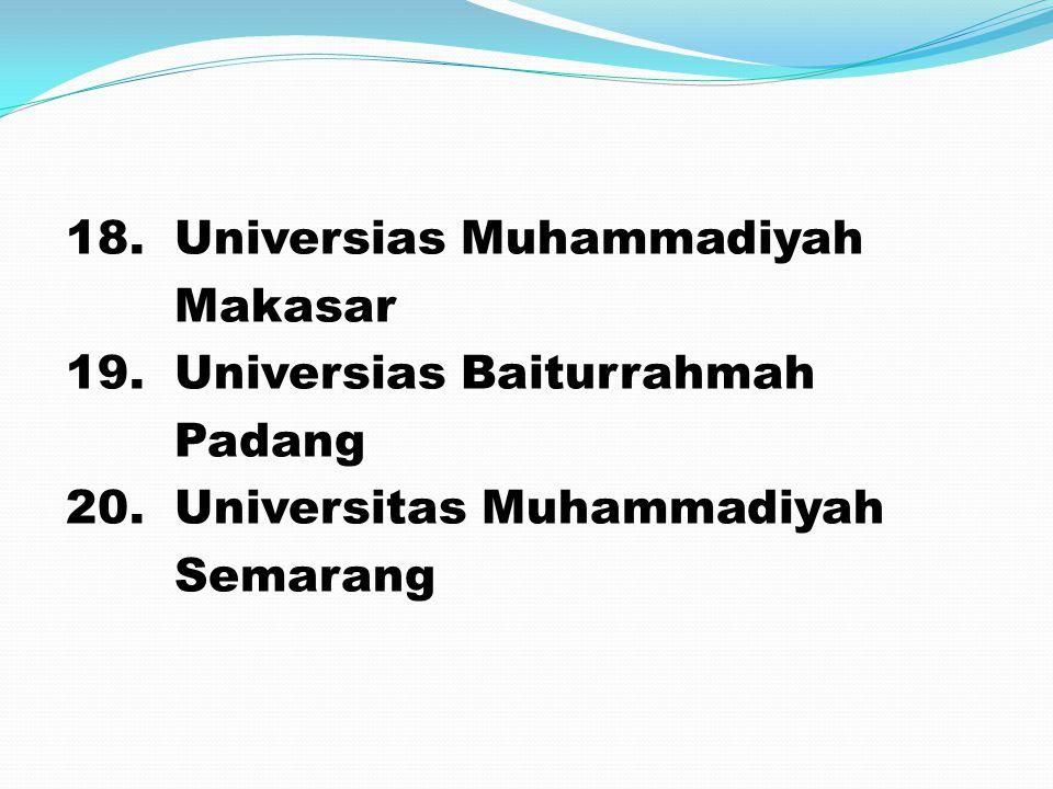 18. Universias Muhammadiyah Makasar 19. Universias Baiturrahmah Padang 20. Universitas Muhammadiyah Semarang