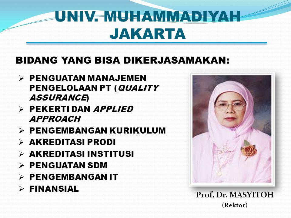 UNIV.MUHAMMADIYAH JAKARTA Prof. Dr.