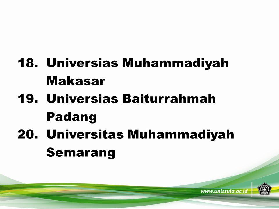 18.Universias Muhammadiyah Makasar 19. Universias Baiturrahmah Padang 20.