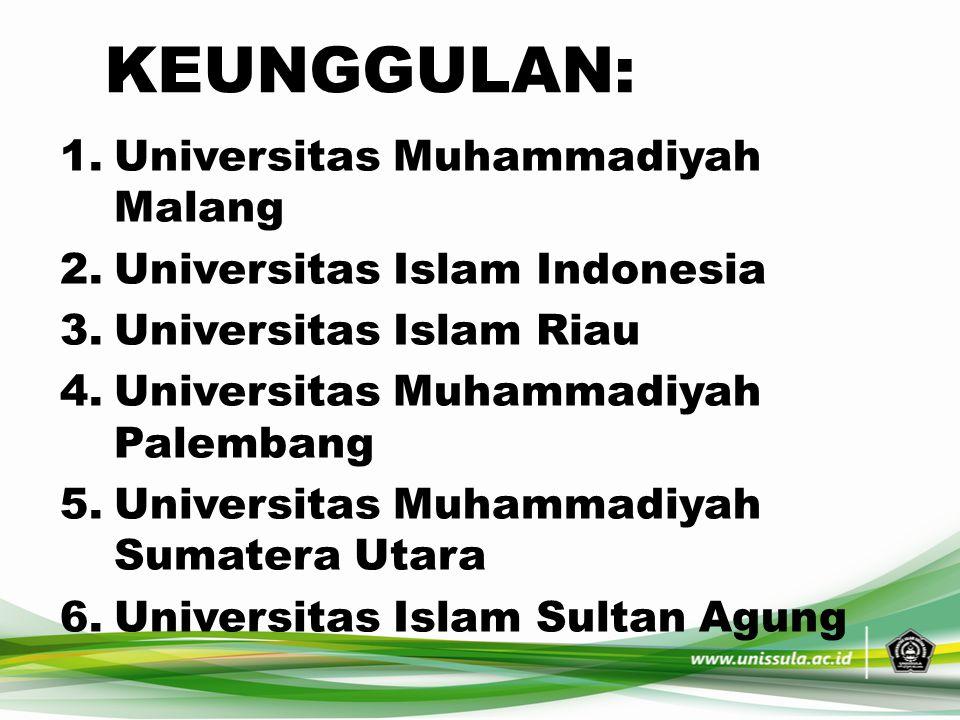 1.Universitas Muhammadiyah Malang 2.Universitas Islam Indonesia 3.Universitas Islam Riau 4.Universitas Muhammadiyah Palembang 5.Universitas Muhammadiyah Sumatera Utara 6.Universitas Islam Sultan Agung KEUNGGULAN: