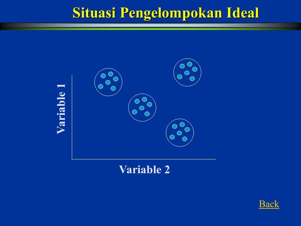 Situasi Pengelompokan dalam Praktek X Variable 2 Variable 1 Back